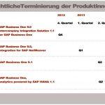 SAP Produktinnovationen für den Mittelstand