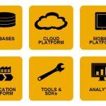 SAP HANA Online Kurs für Entwickler