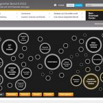 SAP AG – Jahresbericht 2013 veröffentlicht