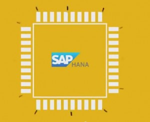 SAP Business One powerd by SAP HANA