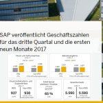 SAP SE verzeichnet Wachstum in allen Geschäftsaktivitäten