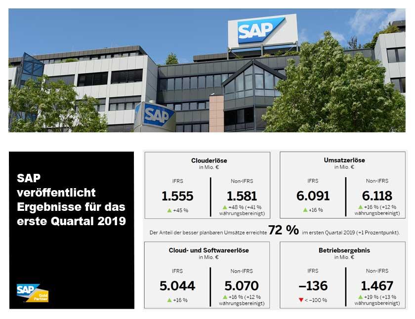 Quartalsergebnisse Q1 2019 der SAP SE