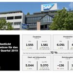 SAP-Quartalsmitteilung Q1/2019
