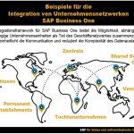 SAP Integration zum Datenaustausch und Anschluss externer Systeme