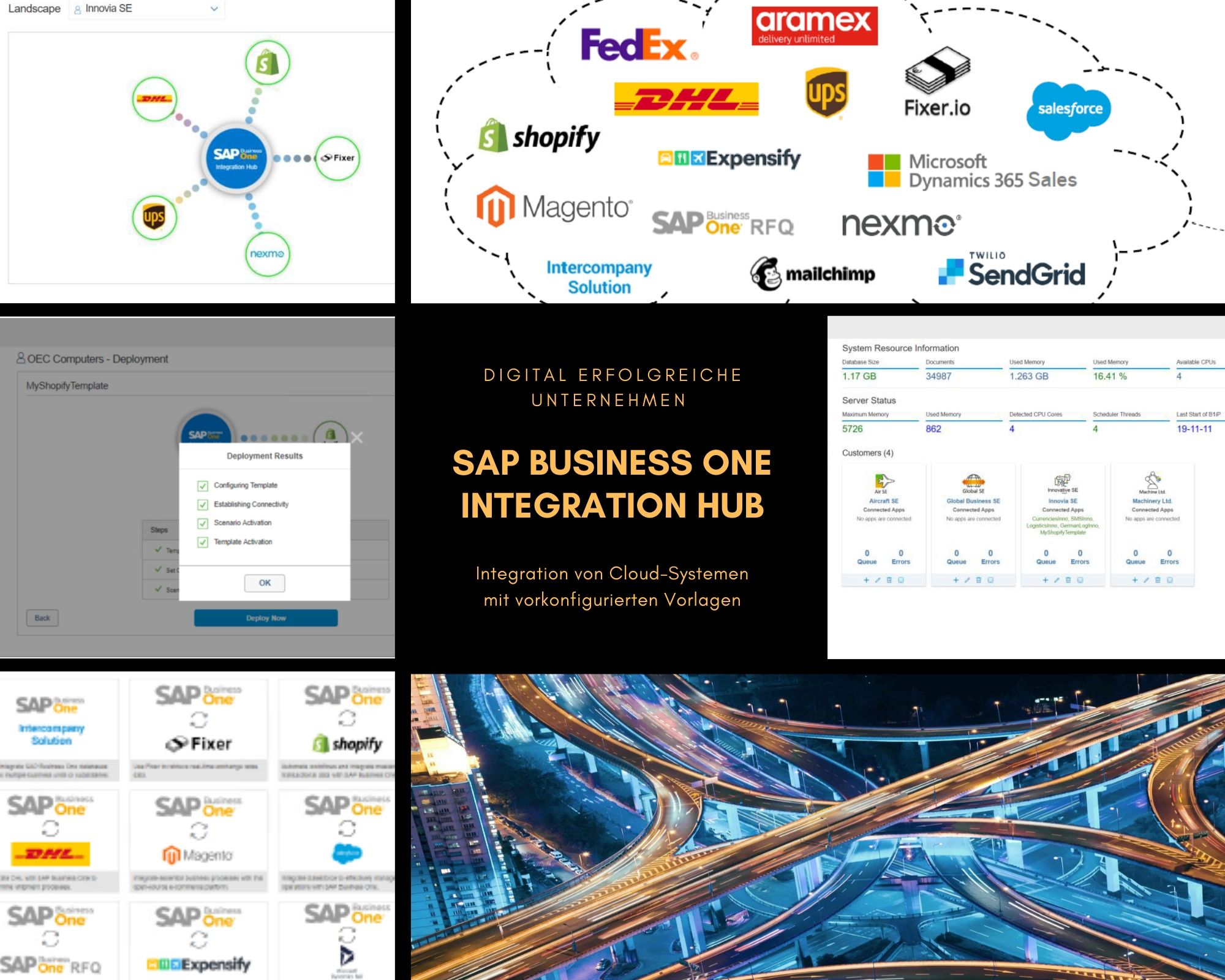 Integration Hub für SAP Business One