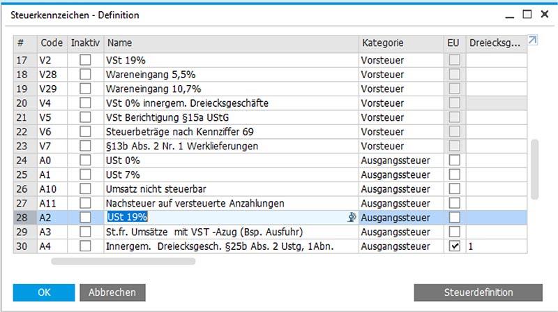 Mehrwertsteuer-Senkung in SAP Steuerdefinition